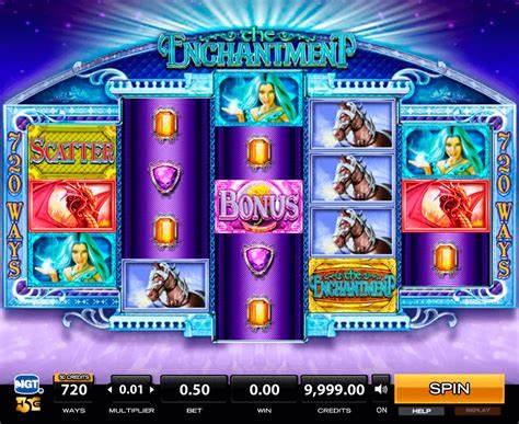 Mempelajari Permainan Slot Online